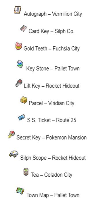 Items list